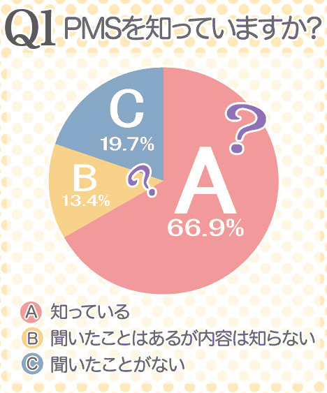 voice_4_q1