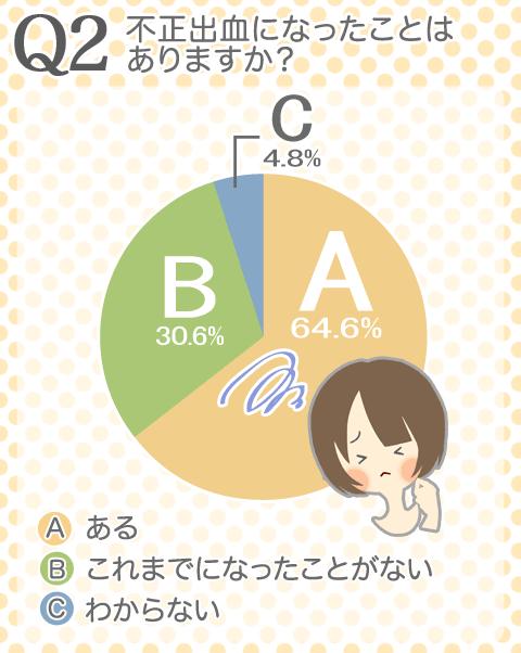voice_5_q2