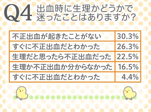 voice_5_q4
