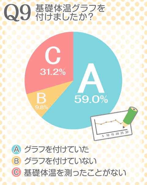 voice_6_q9