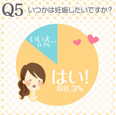 voice_8_q5