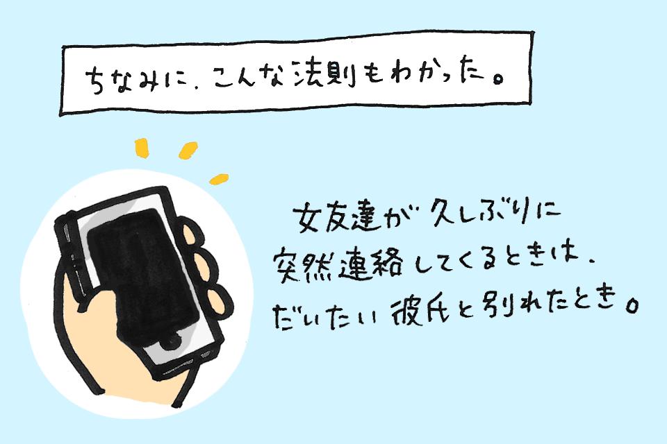 cope_rule[1]