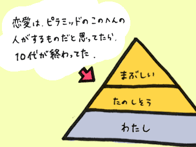 coppbread_Pyramid[1]
