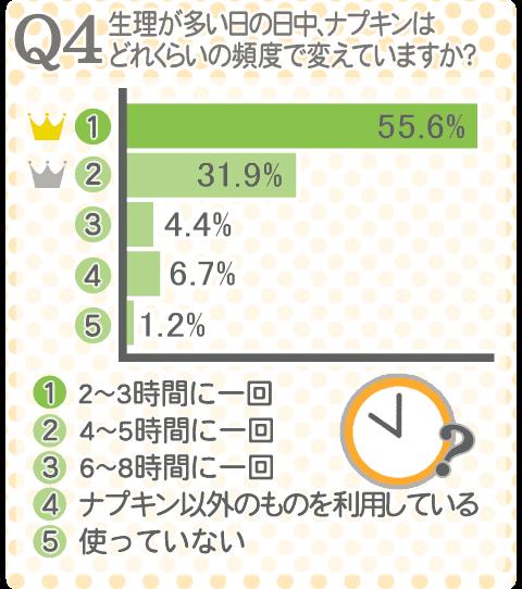 voice_2_q4