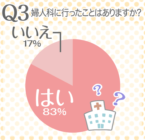 voice_3_q3