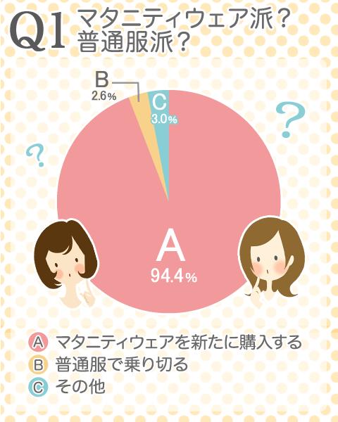 voice_27_q1