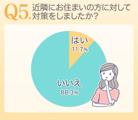 voice_30_q5