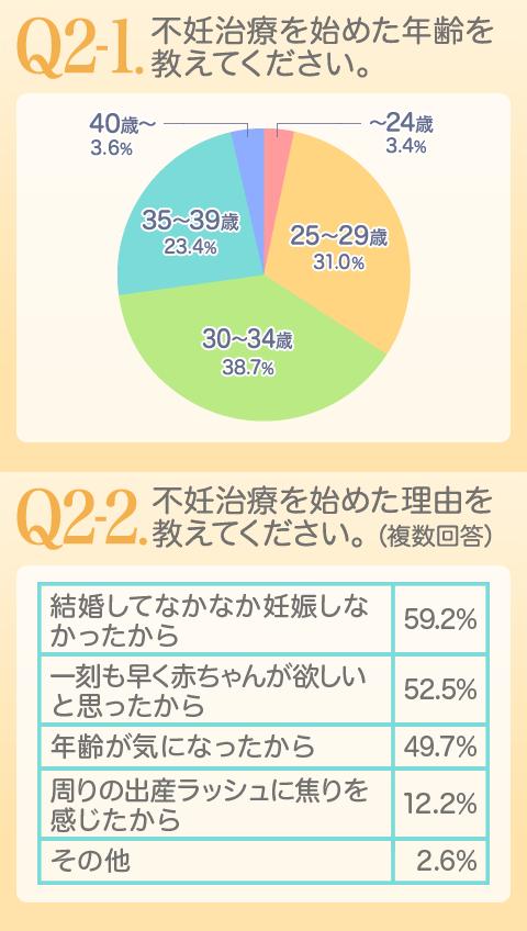 voice_31_q2