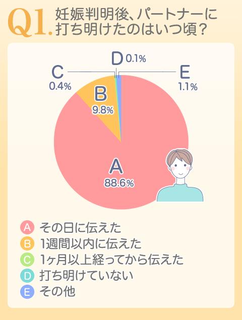 voice_32_q1