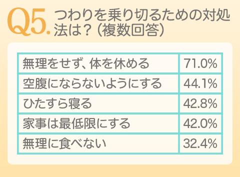 voice_34_q5